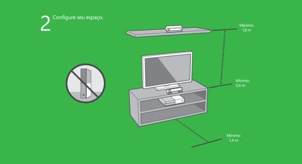 xbox-one-kinect-diagram